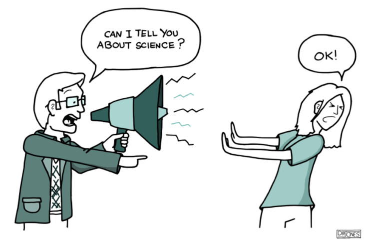 Science communication